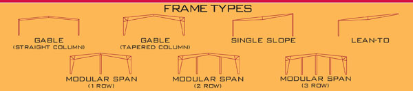 Steel Building Frame Types